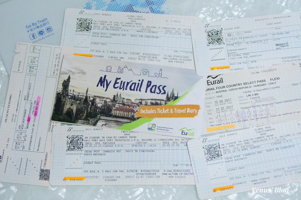 第一次用歐洲火車通行證Eurail Pass就上手!義奧匈捷訂票.換票.實際搭乘懶人包
