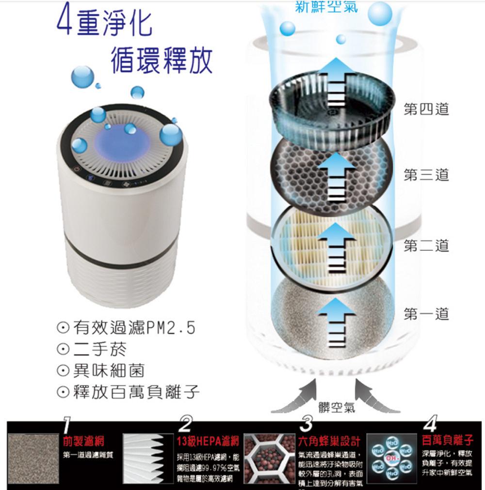 山水電器空氣清淨機,山水空氣清淨機,山水SAP-5558,山水 SAP-2238,負離子空氣清淨機,去除甲醛空氣清淨機